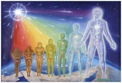 évolution spirituelle alignement